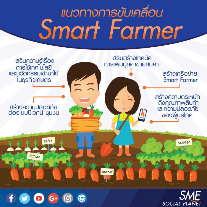 %e0%b9%82%e0%b8%95%e0%b9%83%e0%b8%99%e0%b8%9a%e0%b9%89%e0%b8%b2%e0%b8%99%e0%b8%94%e0%b9%89%e0%b8%a7%e0%b8%a2-aec-_smart-farmer-%e0%b8%ab%e0%b8%99%e0%b8%97%e0%b8%b2%e0%b8%87%e0%b8%a3%e0%b8%ad%e0%b8%94